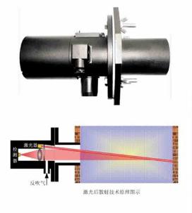 激光在线烟尘测量仪